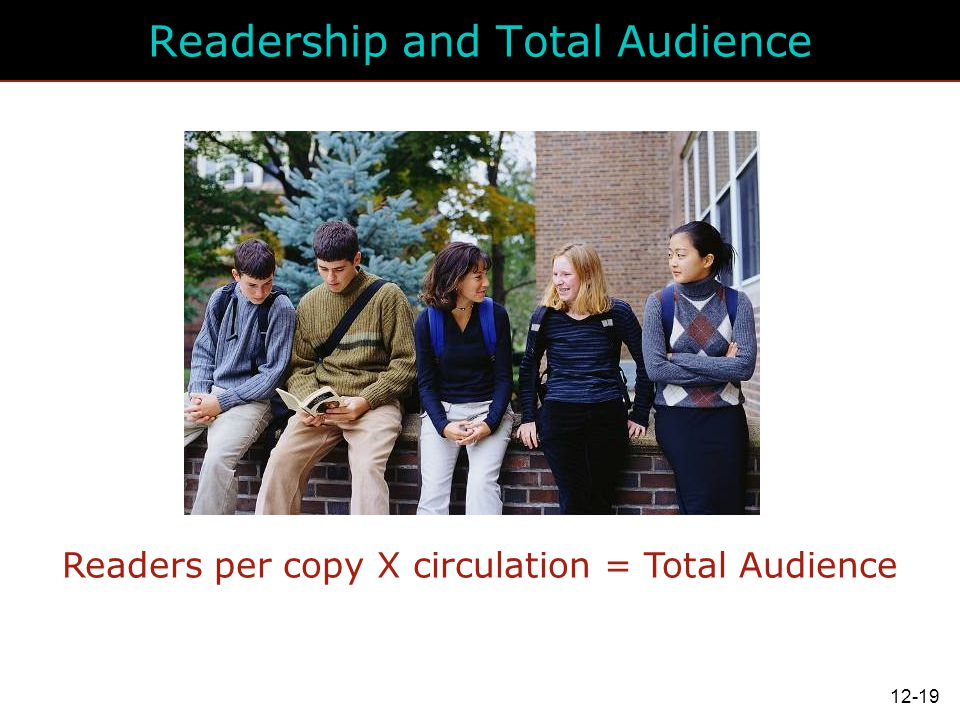 Readership and Total Audience
