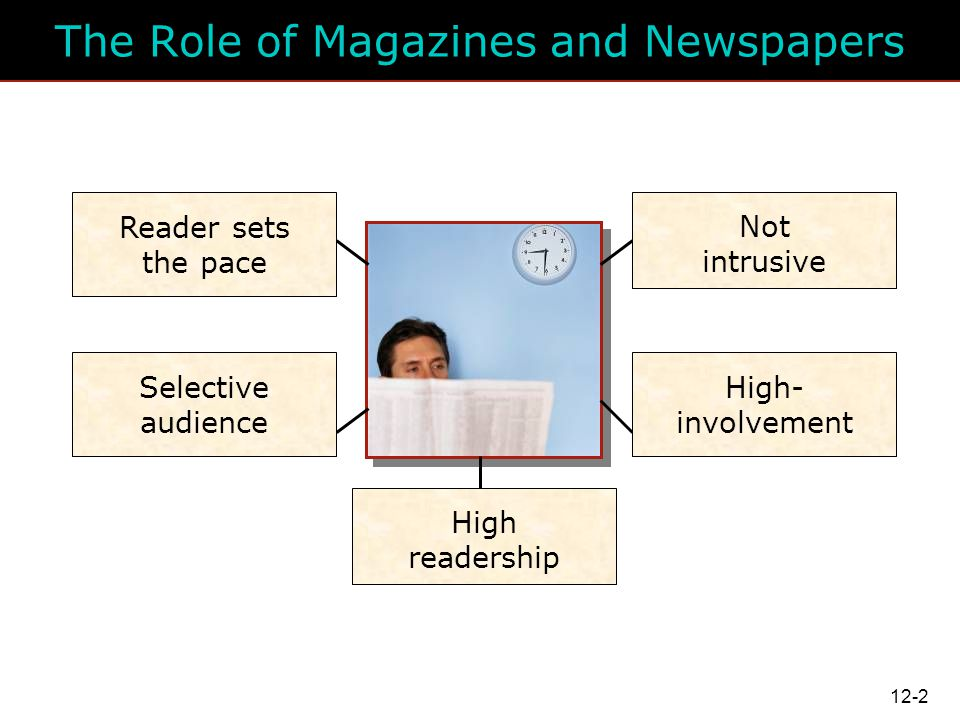 The Role of Magazines and Newspapers