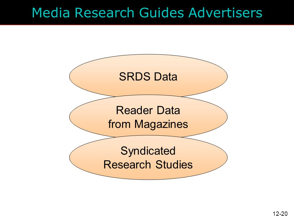 Media Research Guides Advertisers