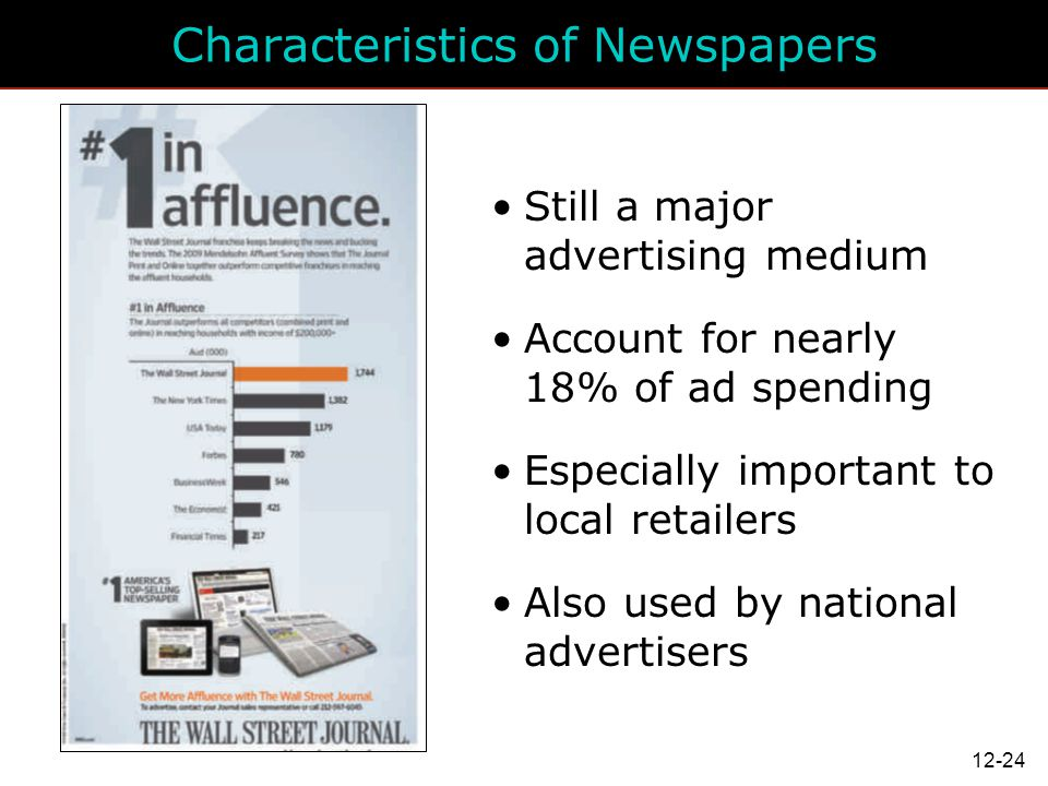 Characteristics of Newspapers