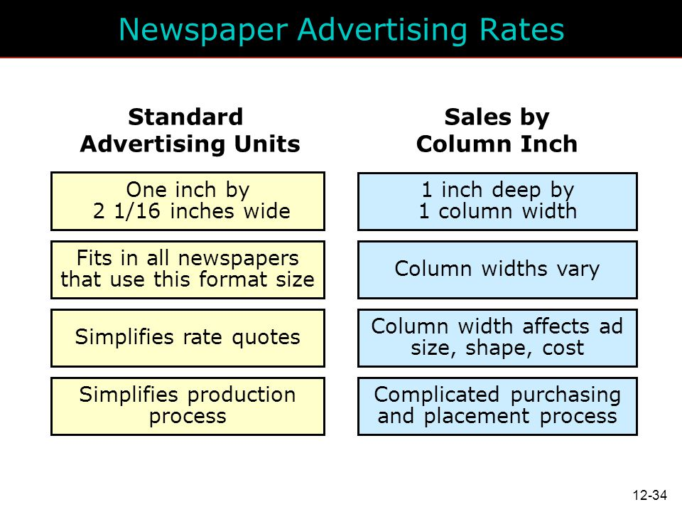 Newspaper Advertising Rates