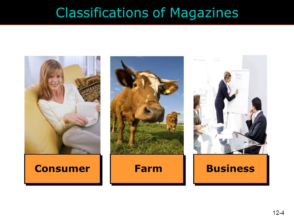 Classifications of Magazines