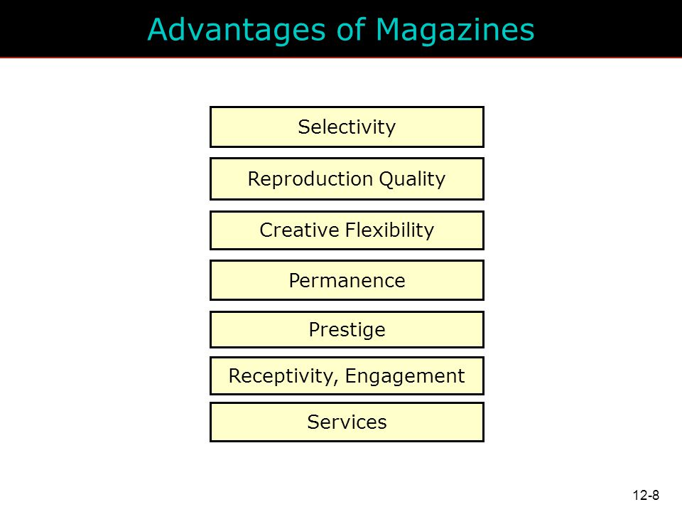 Advantages of Magazines