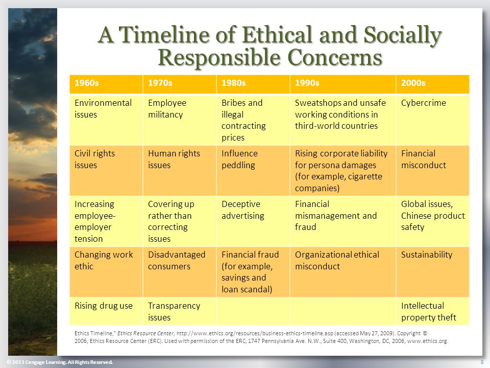ethics responsibility or sustainability in the pharmaceutical industry The agency made it clear the responsibility lies with the the pharmaceutical industry requires a large volume of water for pharma sustainability is on a roll.