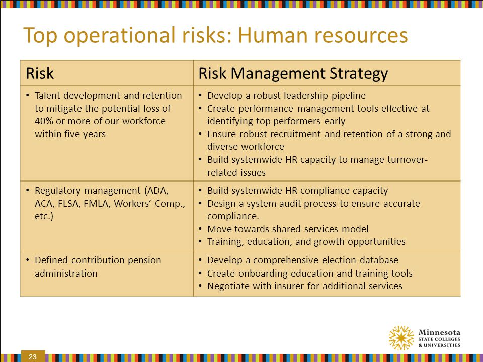 RISK ASSESSMENT IN HR - Human Resource Management