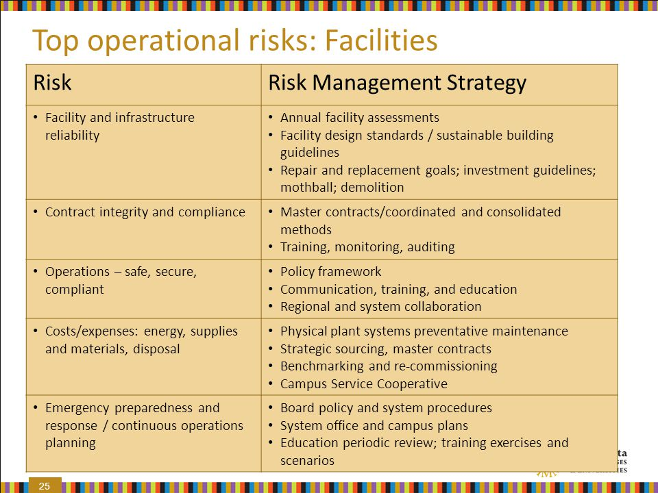Enterprise Risk Management - ppt video online download