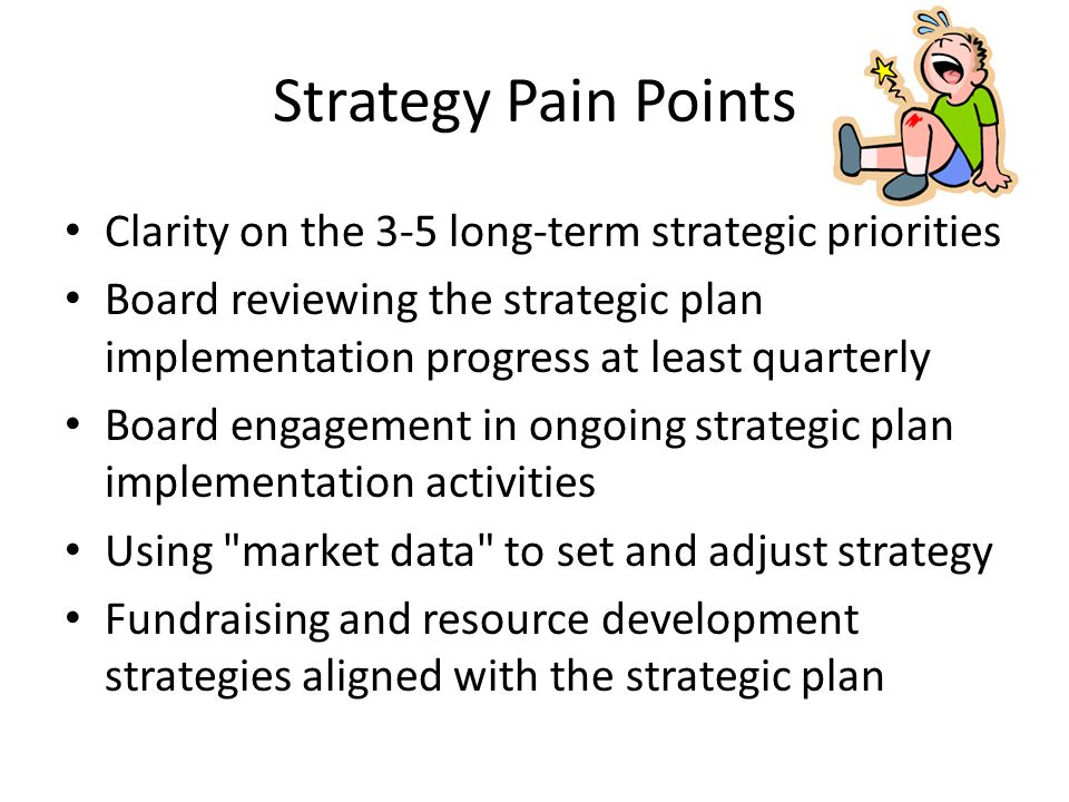 Strategy Pain Points Clarity on the 3-5 long-term strategic priorities