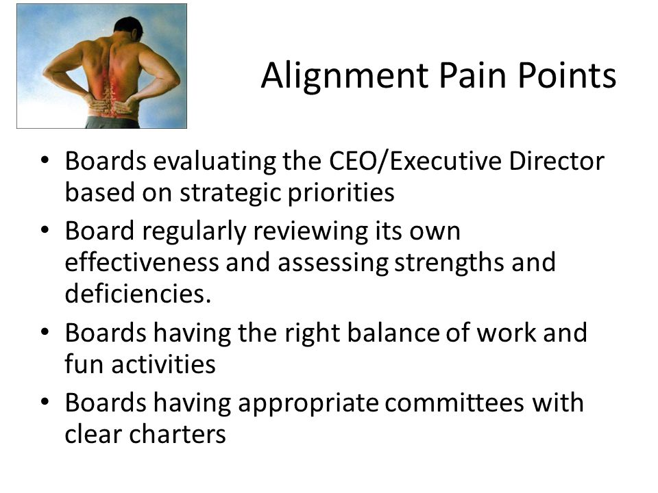 Alignment Pain Points Boards evaluating the CEO/Executive Director based on strategic priorities.