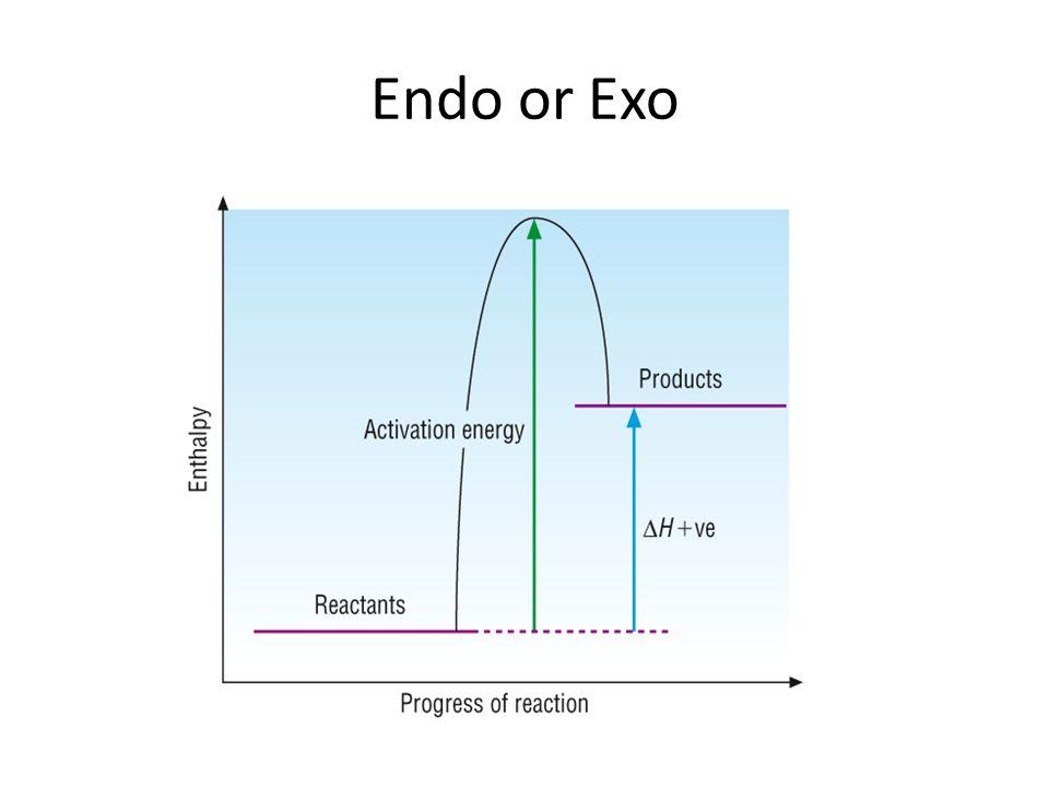 Diagram  Mo Diagram No2 Full Version Hd Quality Diagram