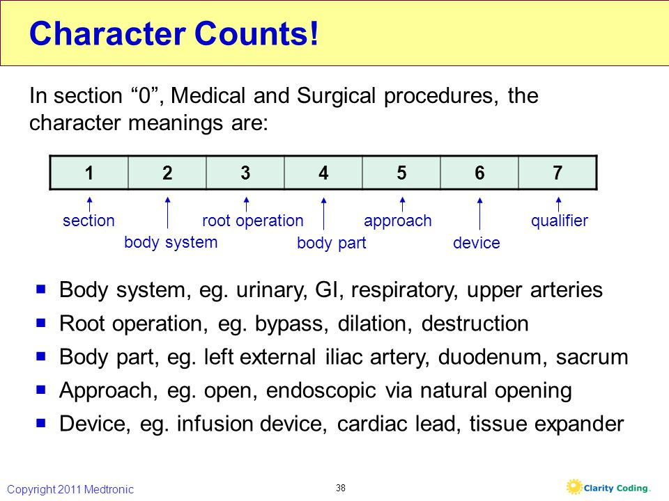 Character Counts In Section C Medical And Surgical Procedures C The Character Meanings Are A