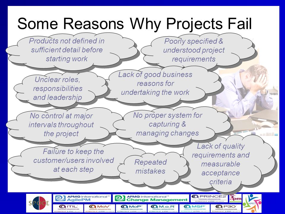 three major reasons a business fails There are three major reasons why businesses fail: lack of money, lack of knowledge and lack of support  by mastering the basics of business success, you'll gain the knowledge necessary to .