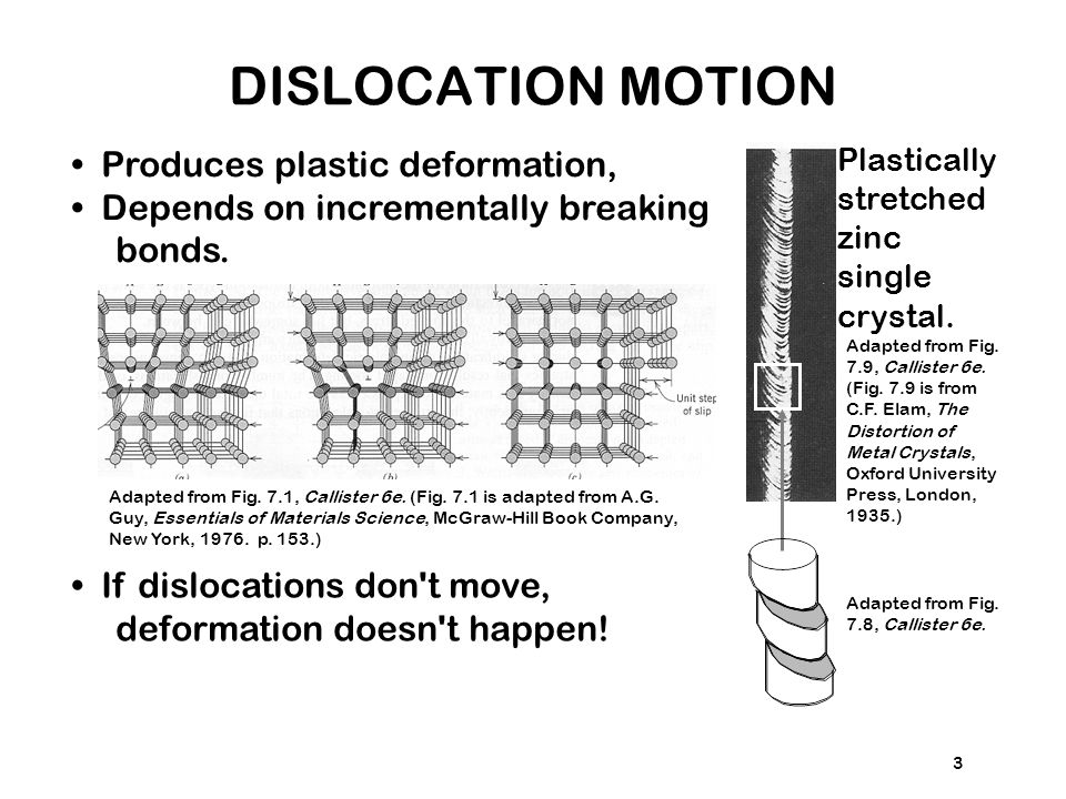 Chapter 8 Deformation And Strengthening Mechanisms Ppt