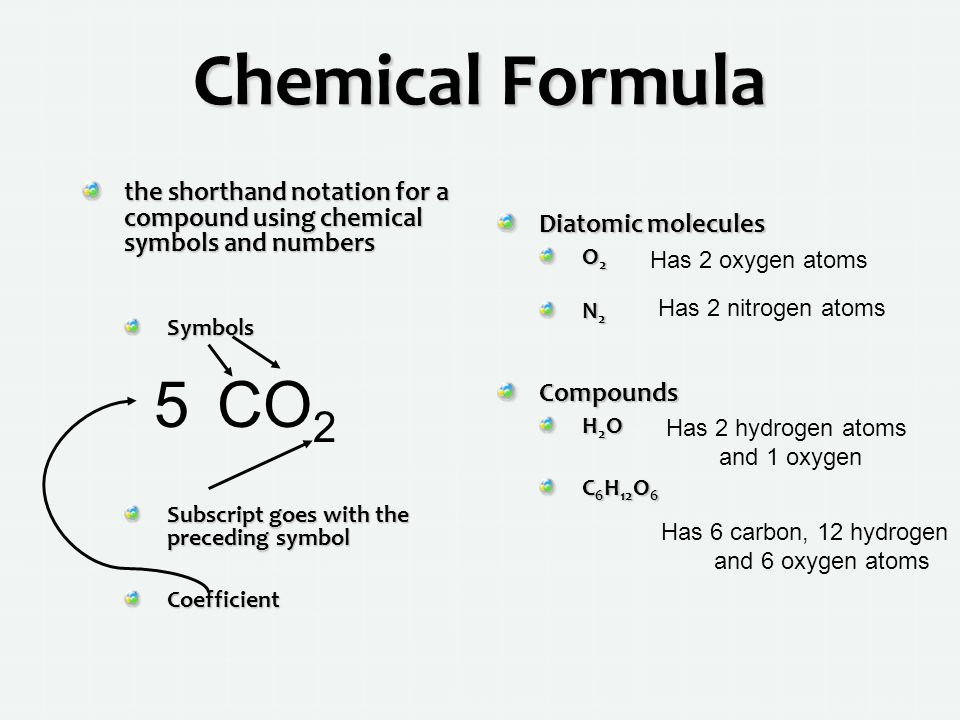 Chemical Formula the shorthand notation for a compound using chemical symbols and numbers. Symbols.