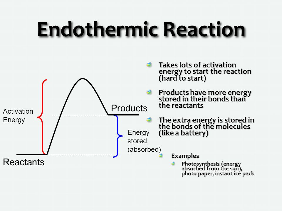 Endothermic Reaction Products Reactants