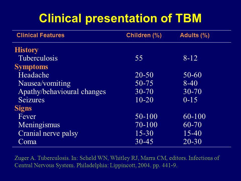 Clinical presentation of TBM