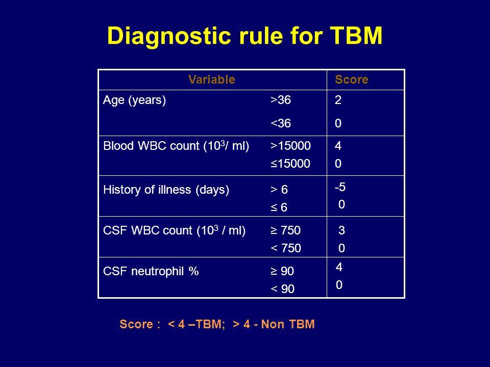 Diagnostic rule for TBM