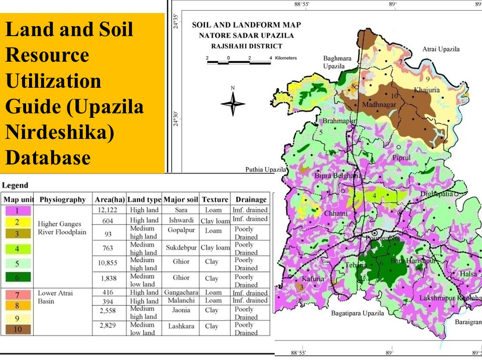 Fertilizer recommendation service ppt download for Land and soil resources definition