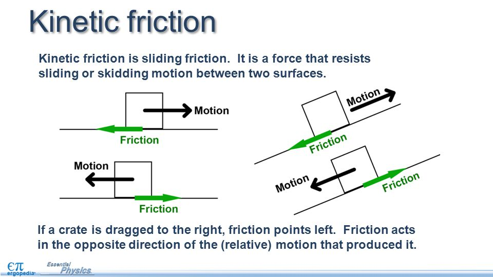 static and kinetic friction Can someone please explain me the direction of static friction i know kinetic friction is always going against the motion of an object but for static friction.