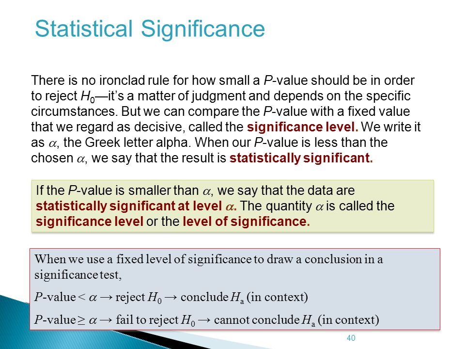 what is the relationship between levels of confidence and statistical significance Understanding the new statistics: effect sizes, confidence intervals, and meta-analysis kline, r b (2013) beyond significance testing: statistics reform in the.