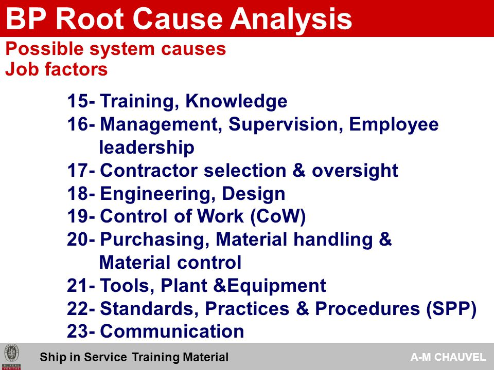 bp root cause analysis comprehensive list of causes clc ppt video online download