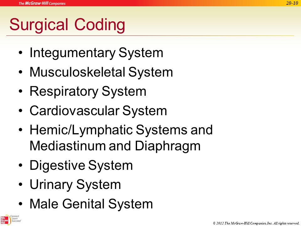 Surgical Coding Integumentary System Musculoskeletal System