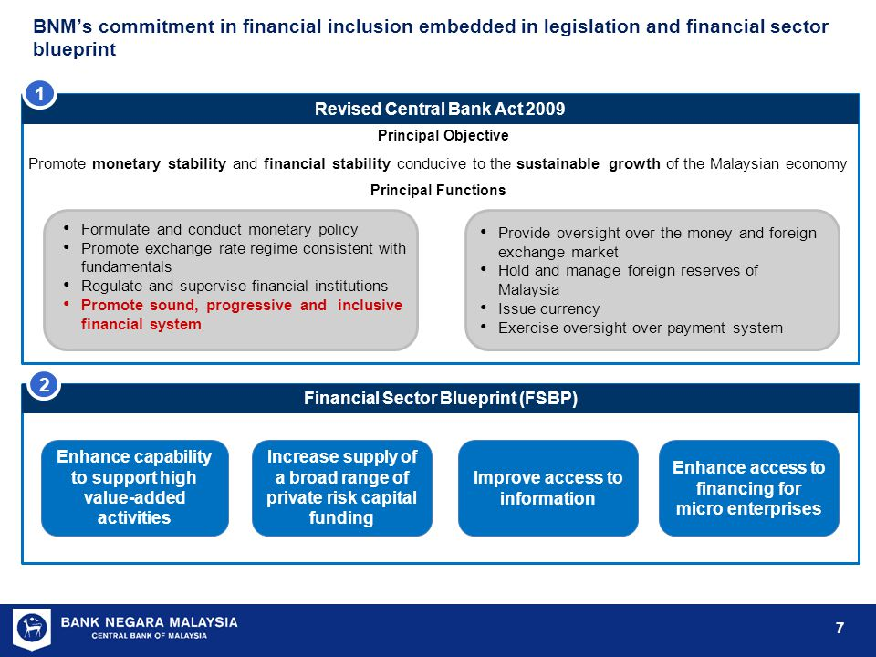 BNM's commitment in financial inclusion embedded in legislation and financial sector blueprint