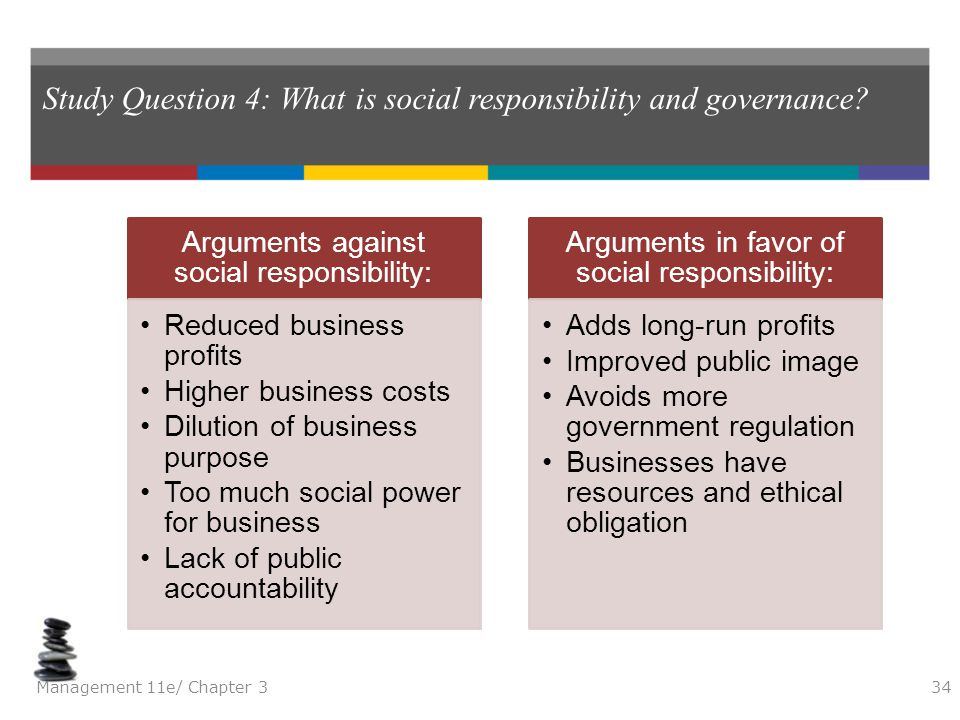 arguments against corporate social responsibilities 7 arguments for and against social responsibility for business organizations rationale for the business organizations to fulfill certain social responsibilities is listed here under.