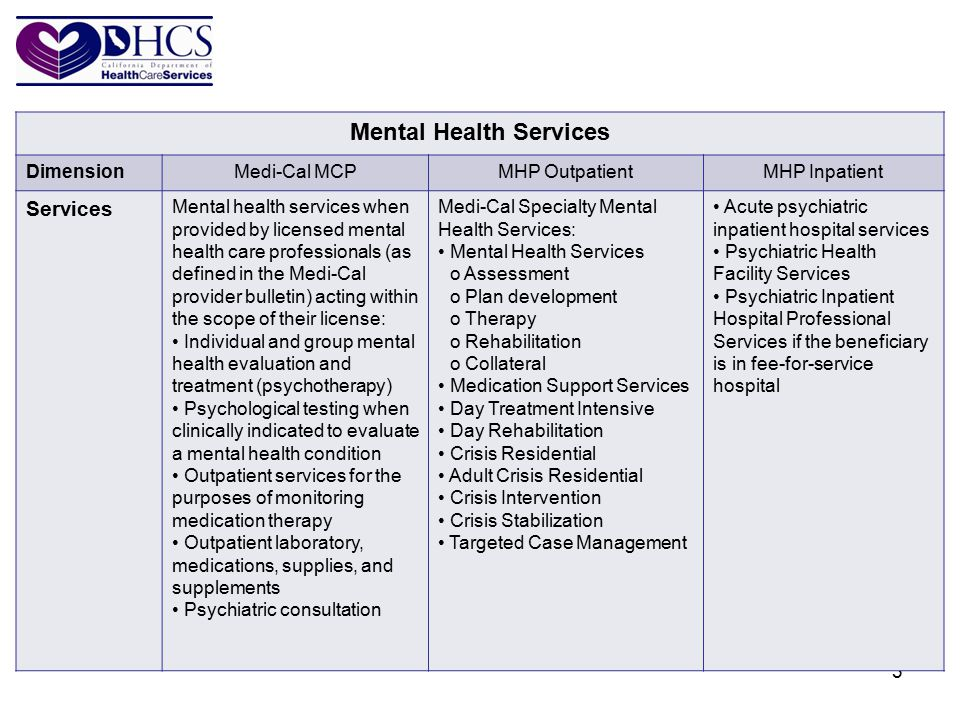 Facility Assessment Services : Care integration physical and mental health ppt video