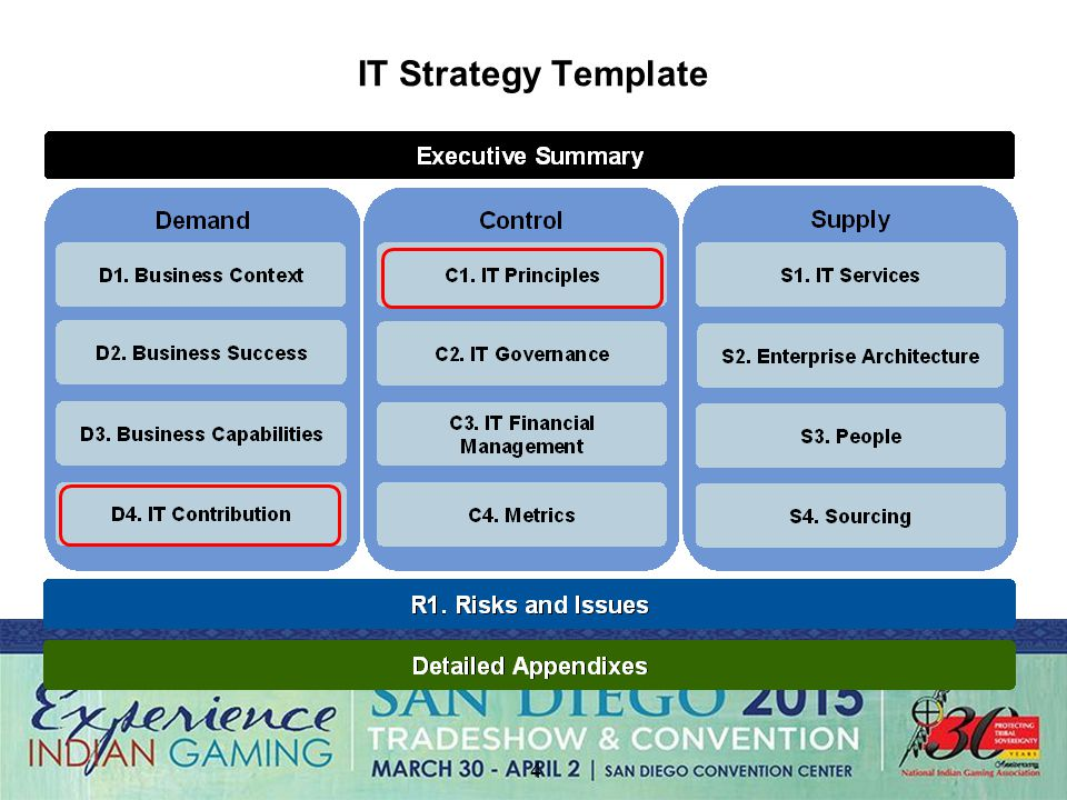 it strategy Watch video  learn a step-by-step process for creating your organization's it strategy.