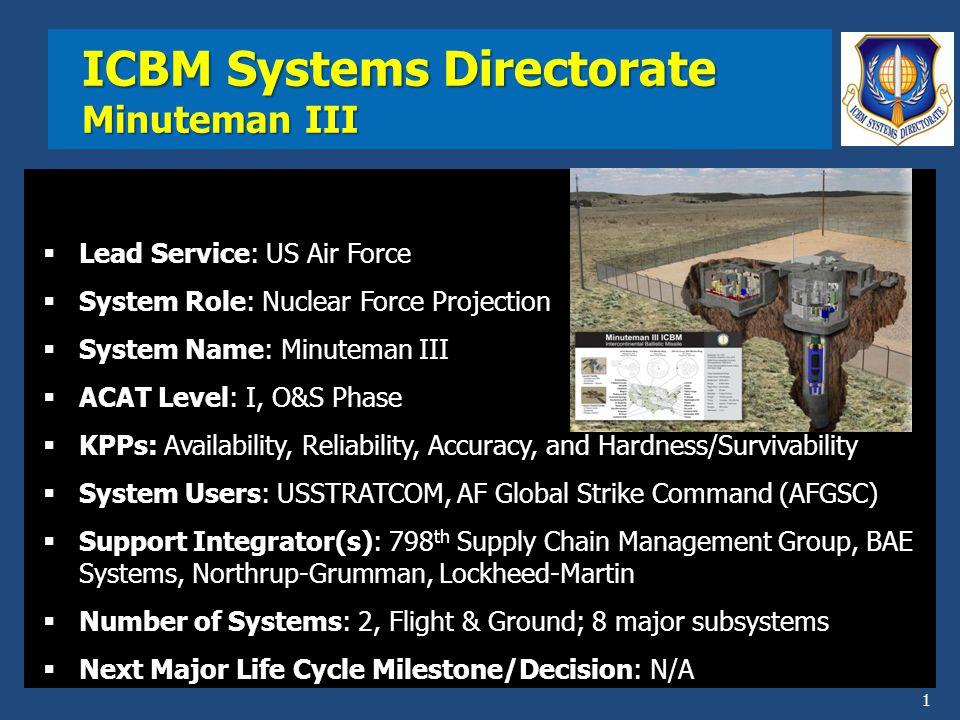 Icbm Systems Directorate Minuteman Iii Ppt Video Online