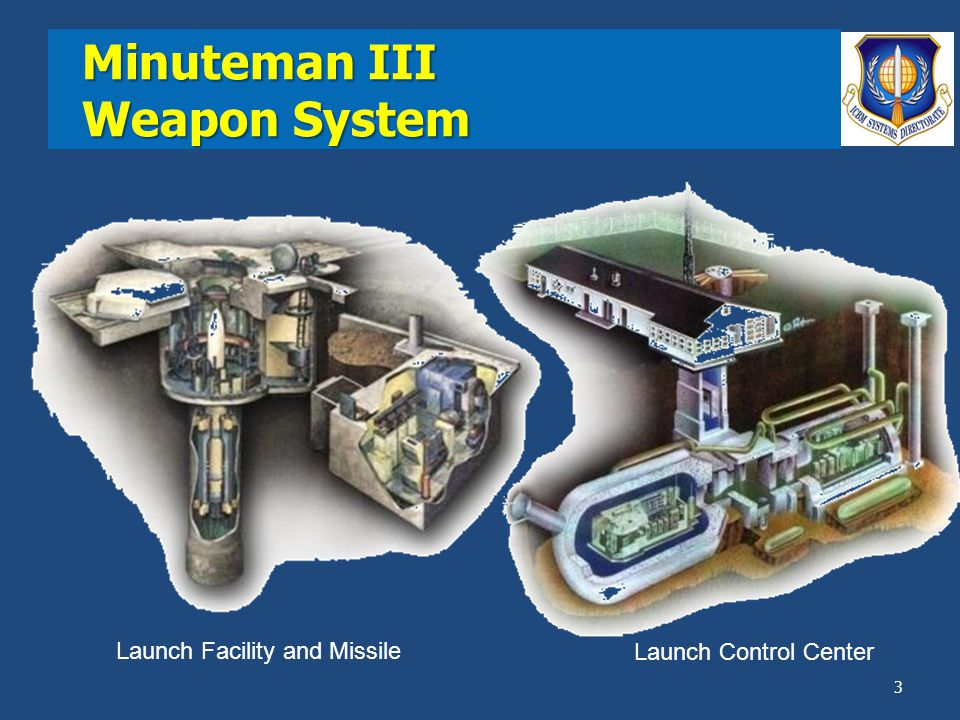 Icbm Systems Directorate Minuteman Iii Ppt Video Online