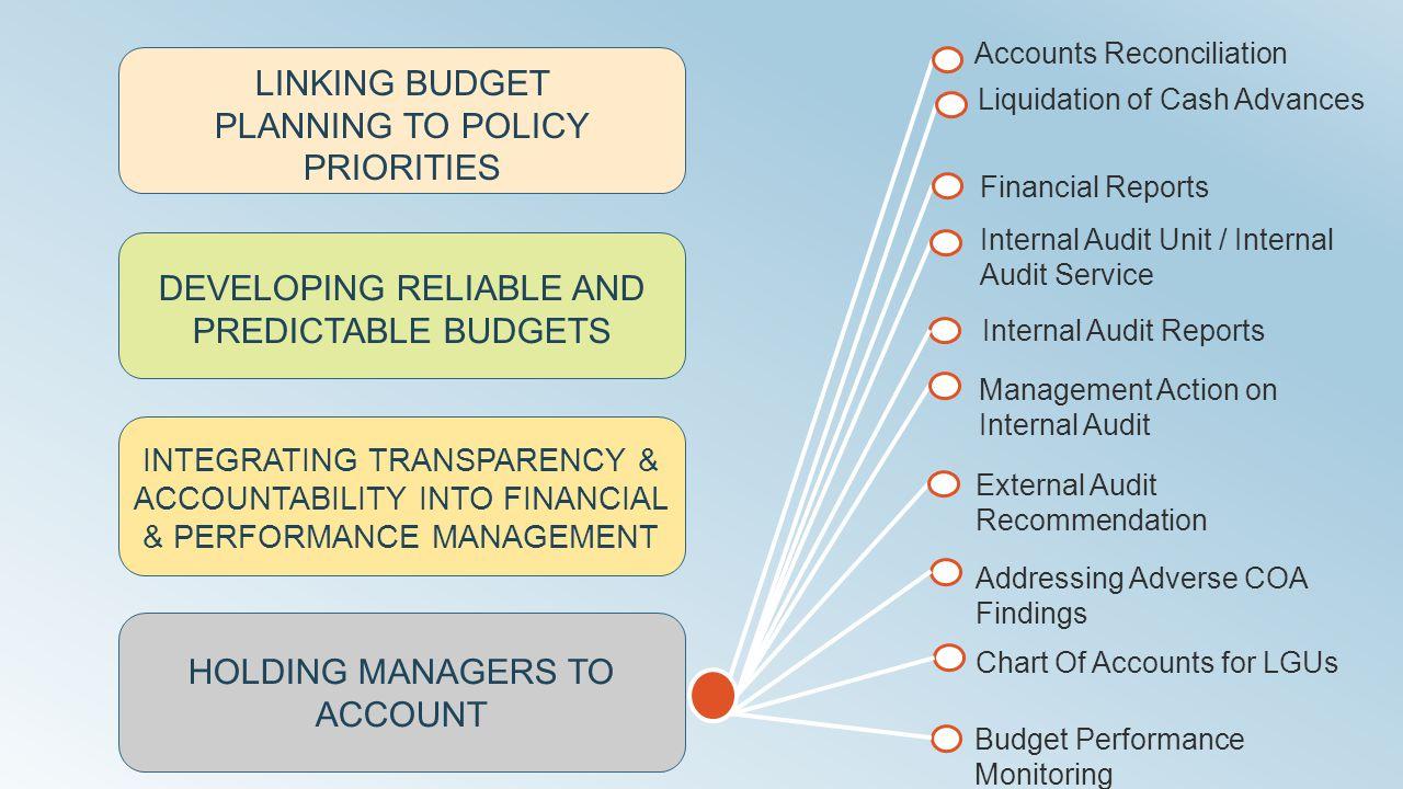 Easy advance loans image 1