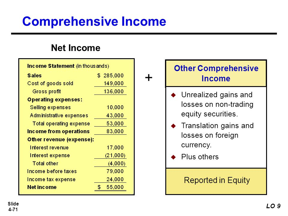 presentation of comprehensive income Start studying chapter 4 accounting the financial statement presentation of a each of the following would be reported as items of other comprehensive income.