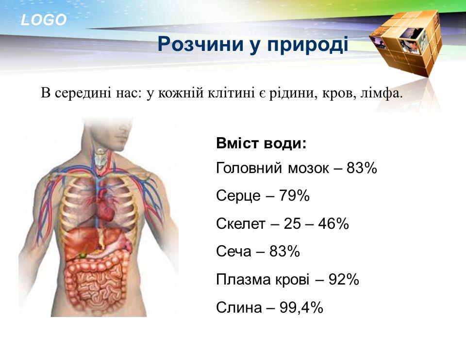 В середині нас: у кожній клітині є рідини, кров, лімфа.