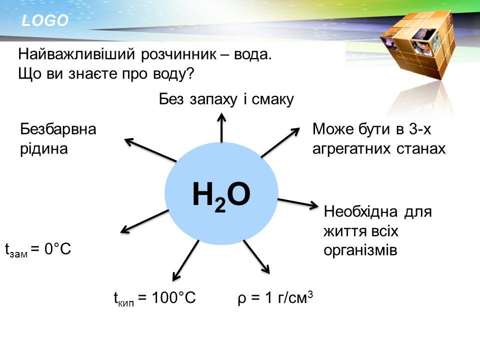Н2О Найважливіший розчинник – вода. Що ви знаєте про воду
