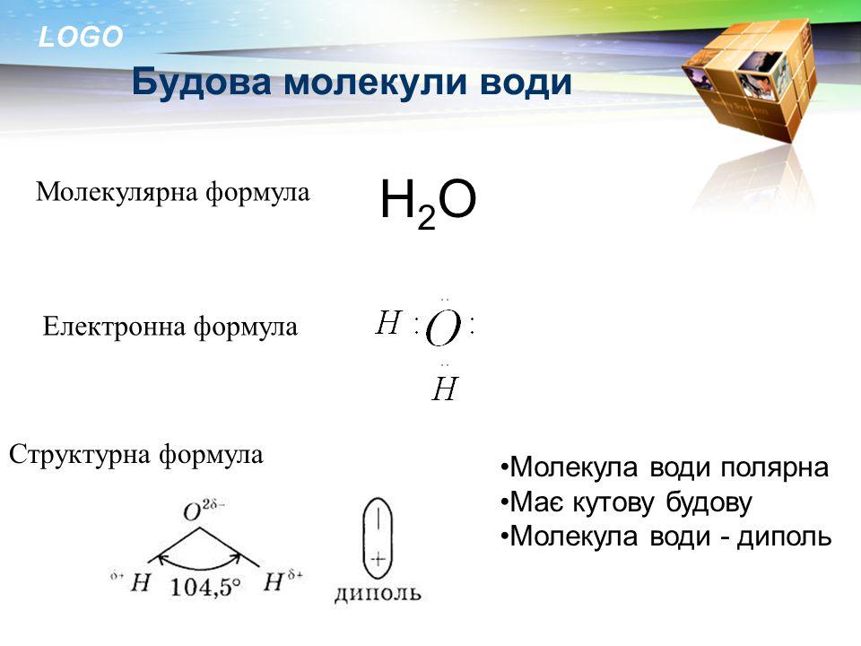 Н2О Будова молекули води Молекулярна формула Електронна формула