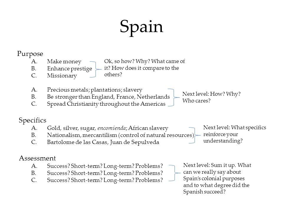 Spain Purpose Specifics Assessment Make money Enhance prestige