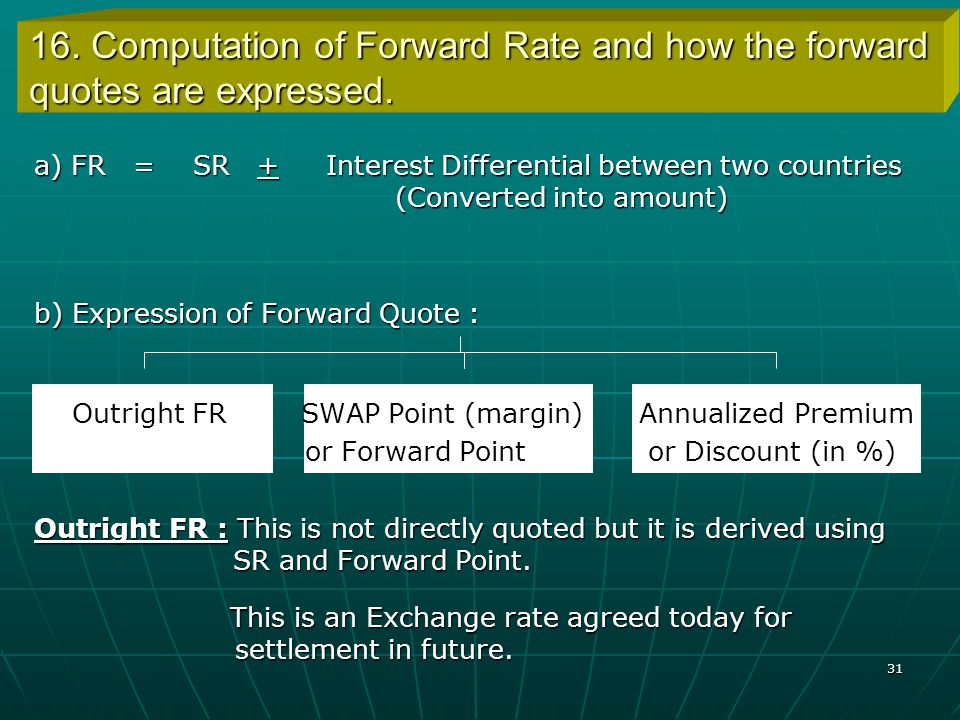 Forex forward rates quotes