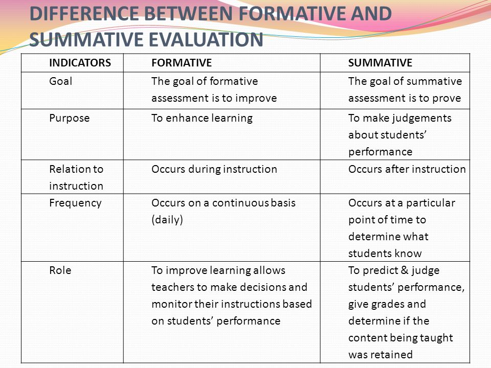 difference between learning and performance Part 2: marathon vs sprint   david didau: the learning spy september 15, 2013 at 11:32 am - reply [] this important  (or difference) between performance and.