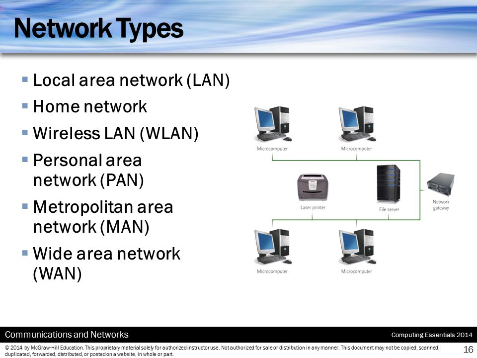 Network Types Local area network (LAN) Home network