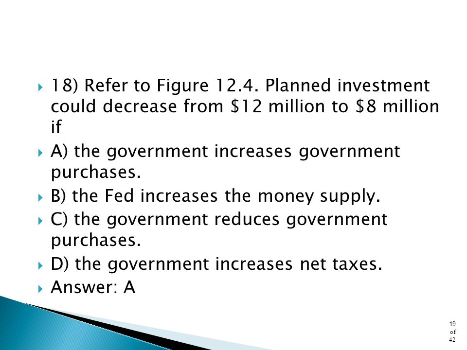18) Refer to Figure 12.4. Planned investment could decrease from $12 million to $8 million if
