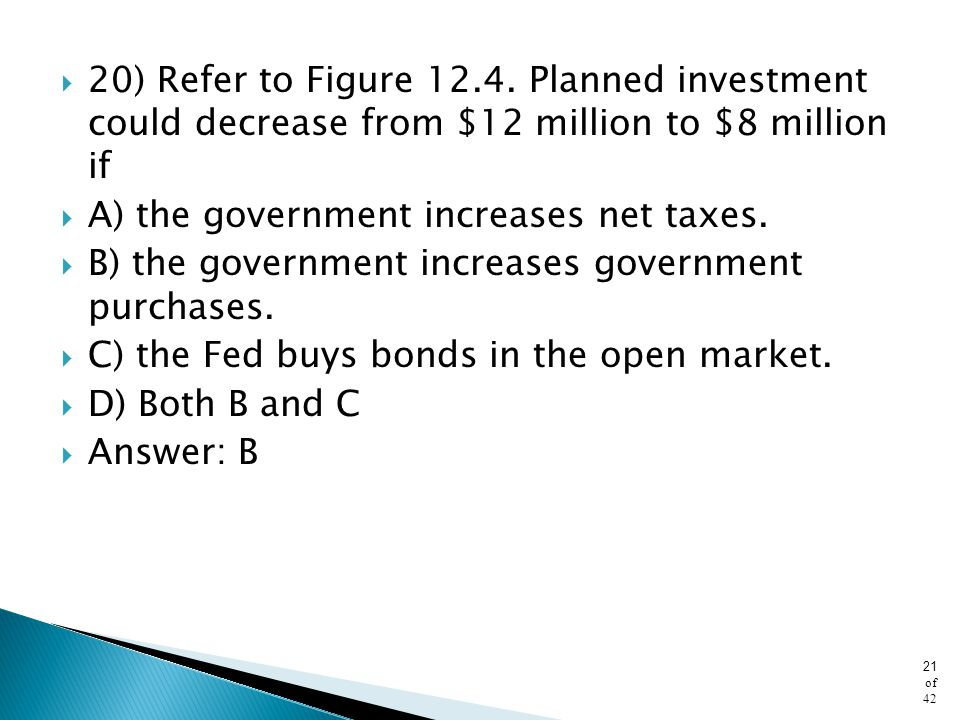 20) Refer to Figure 12.4. Planned investment could decrease from $12 million to $8 million if