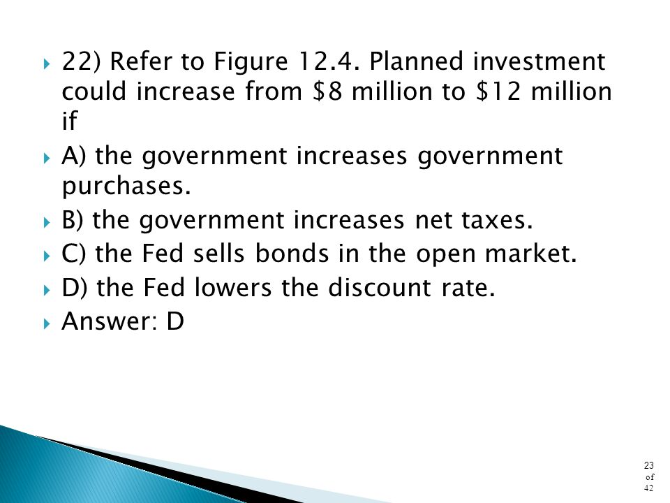 22) Refer to Figure 12.4. Planned investment could increase from $8 million to $12 million if