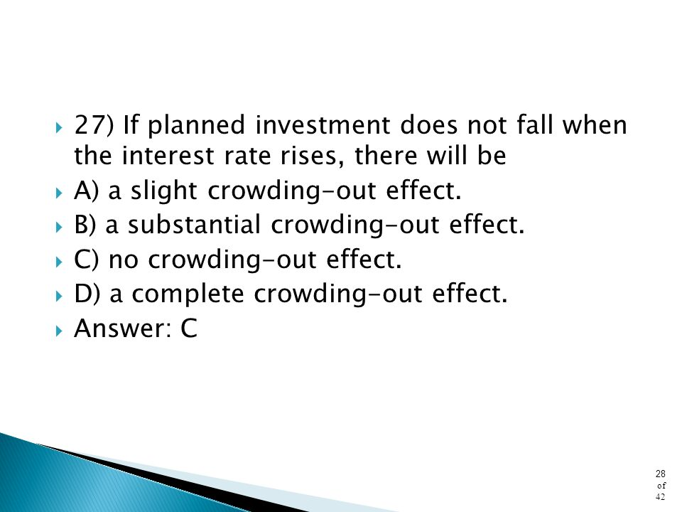 27) If planned investment does not fall when the interest rate rises, there will be