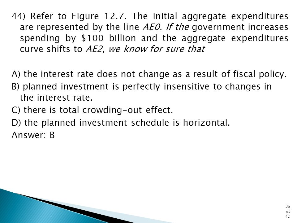 44) Refer to Figure 12.7. The initial aggregate expenditures are represented by the line AE0.