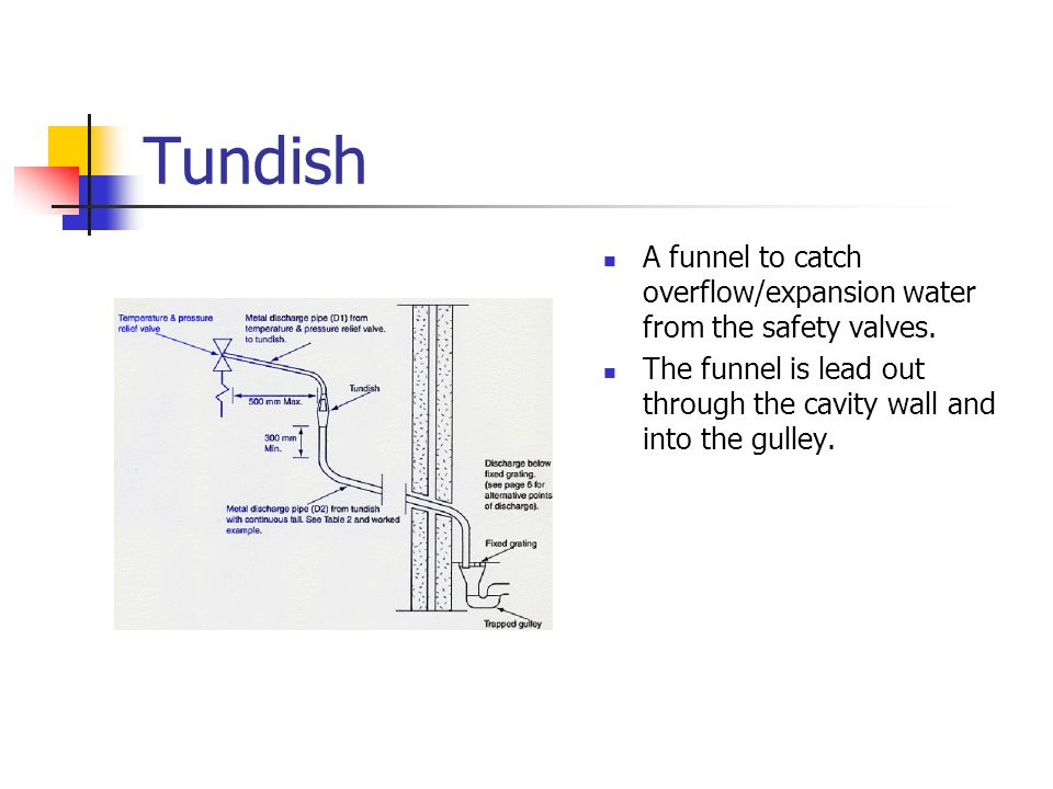 Tundish Dripping Into Water : Lesson one ppt video online download