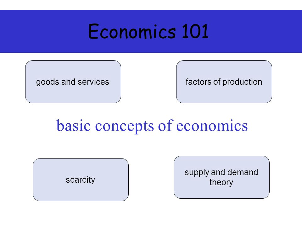basic concepts of labour market economics essay Welcome to igcse-gcse economics section  basic economic problem:  • labour market • motives for spending,.