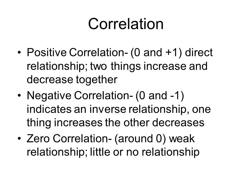 positive negative and inverse relationship math