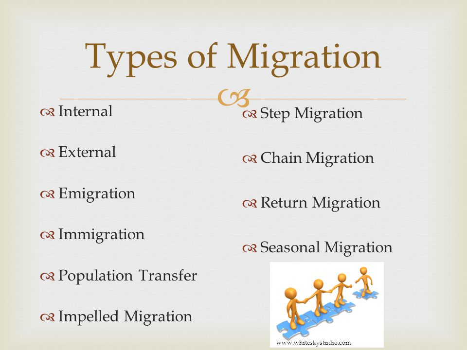 migration types in different countries Home » migration » why do people migrate why do people migrate people have moved from their home countries for centuries, for all sorts of reasons some are drawn to new places by 'pull .