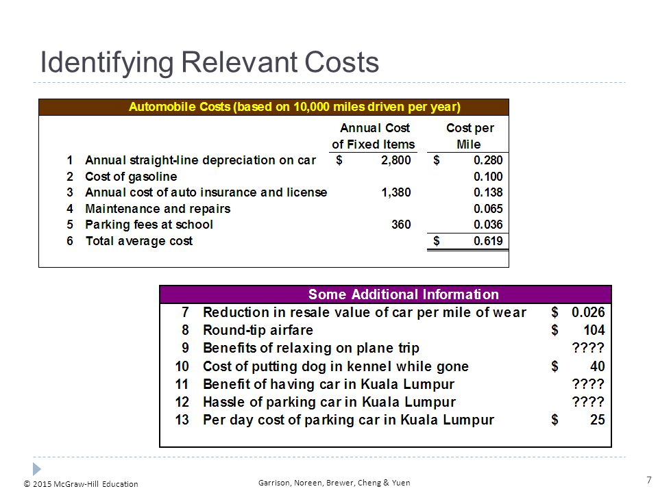 relevant and irrelevant cost Definition of irrelevant costs in the financial dictionary - by free online  some  costs may be irrelevant under some circumstances but relevant under others.